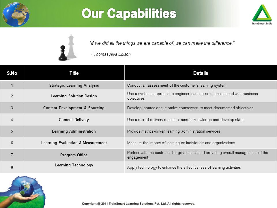 Our Capabilities If we did all the things we are capable of, we can make the difference. - Thomas Alva Edison.