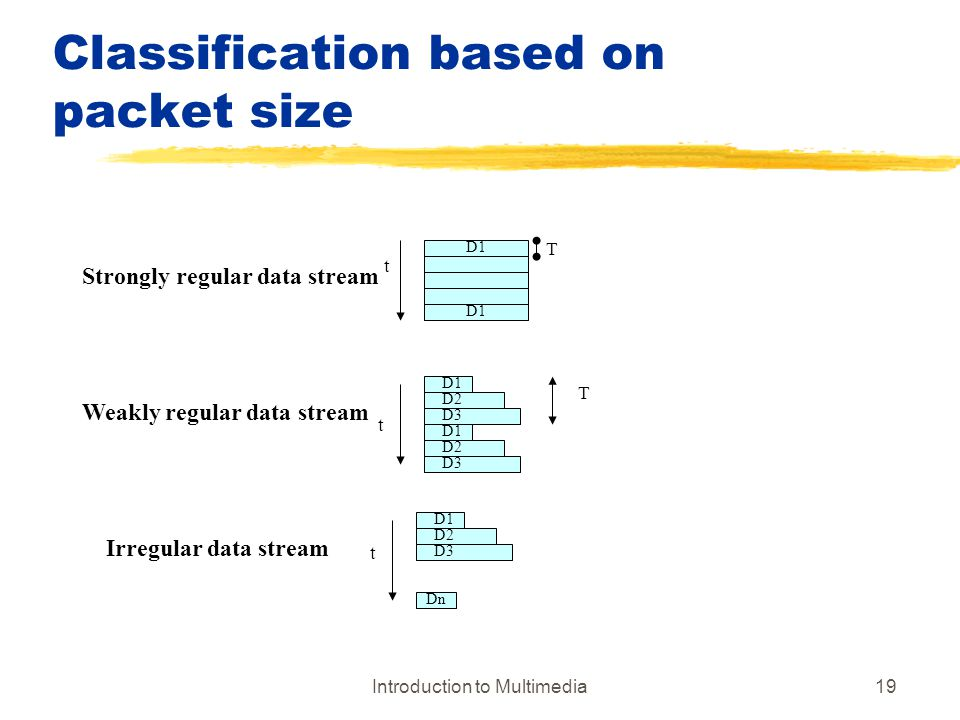 Classification based on packet size