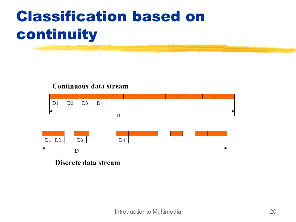 Classification based on continuity