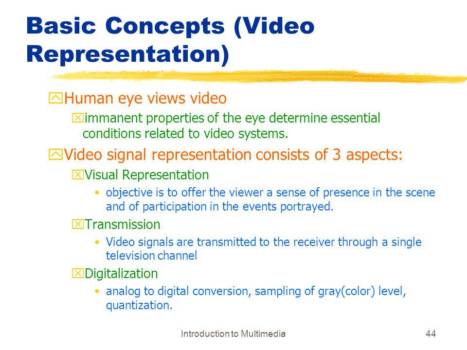 Basic Concepts (Video Representation)