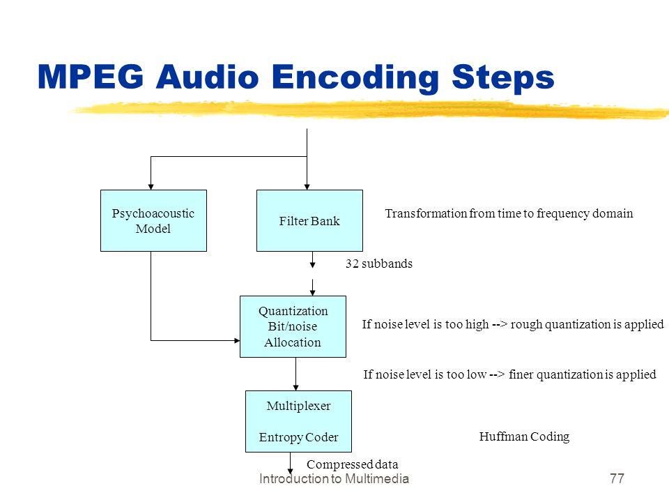 MPEG Audio Encoding Steps