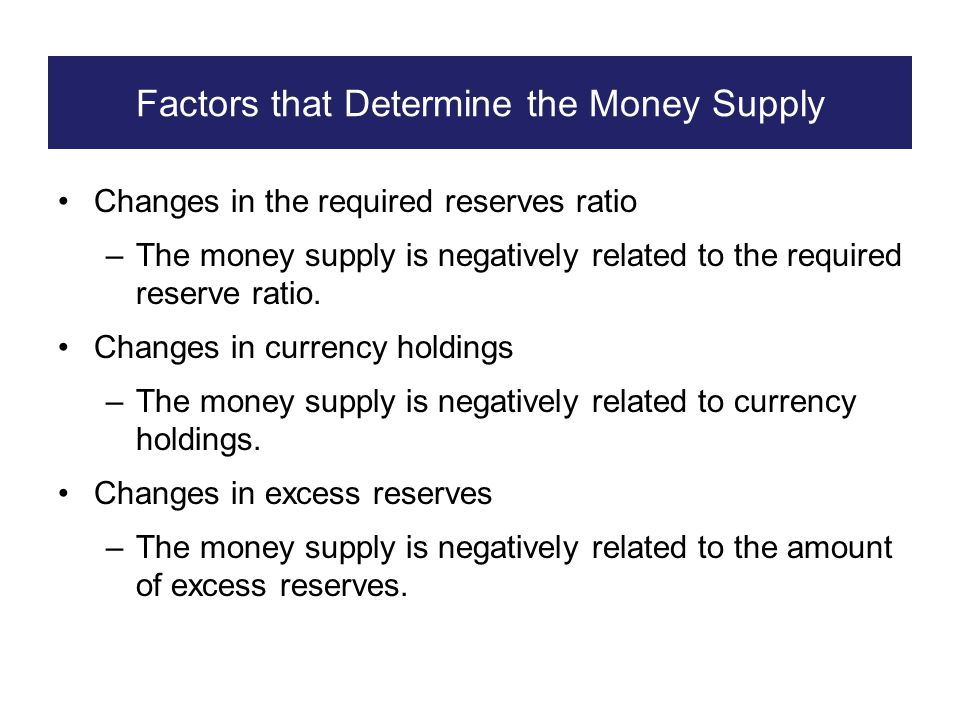 Factors that Determine the Money Supply