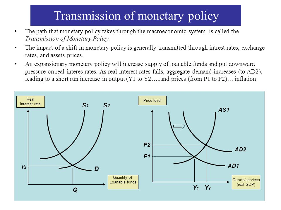 Transmission of monetary policy