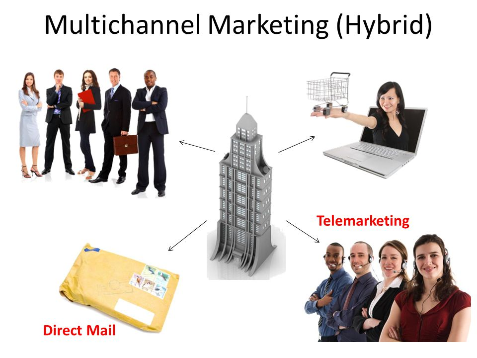 Multichannel Marketing (Hybrid)