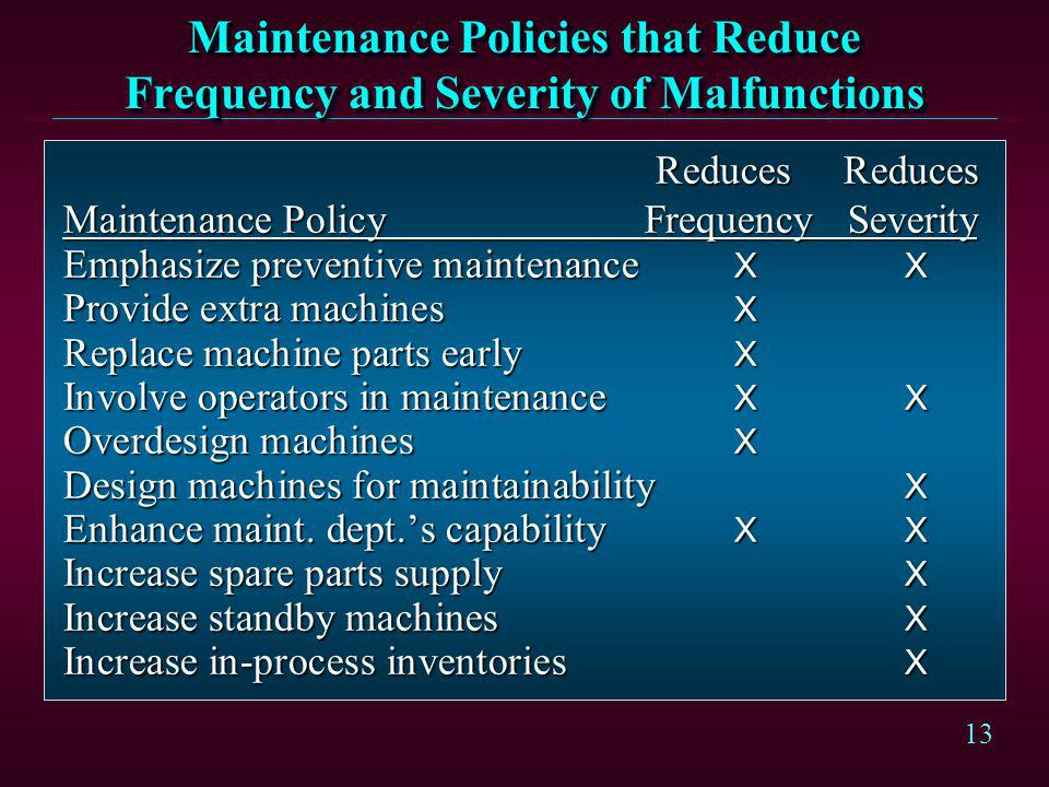 Maintenance Policies that Reduce Frequency and Severity of Malfunctions