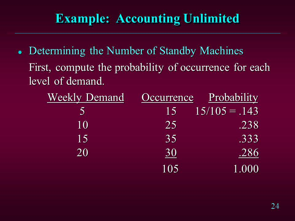Example: Accounting Unlimited