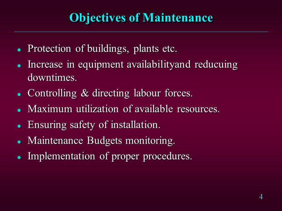 Objectives of Maintenance