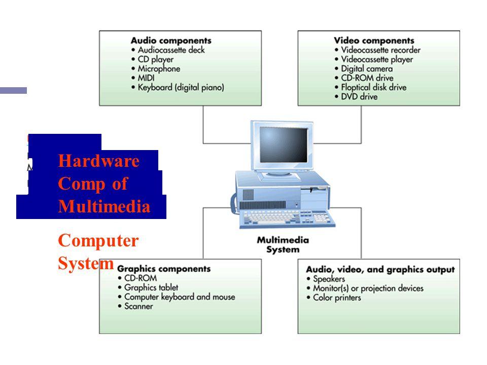 Hardware Comp of Multimedia