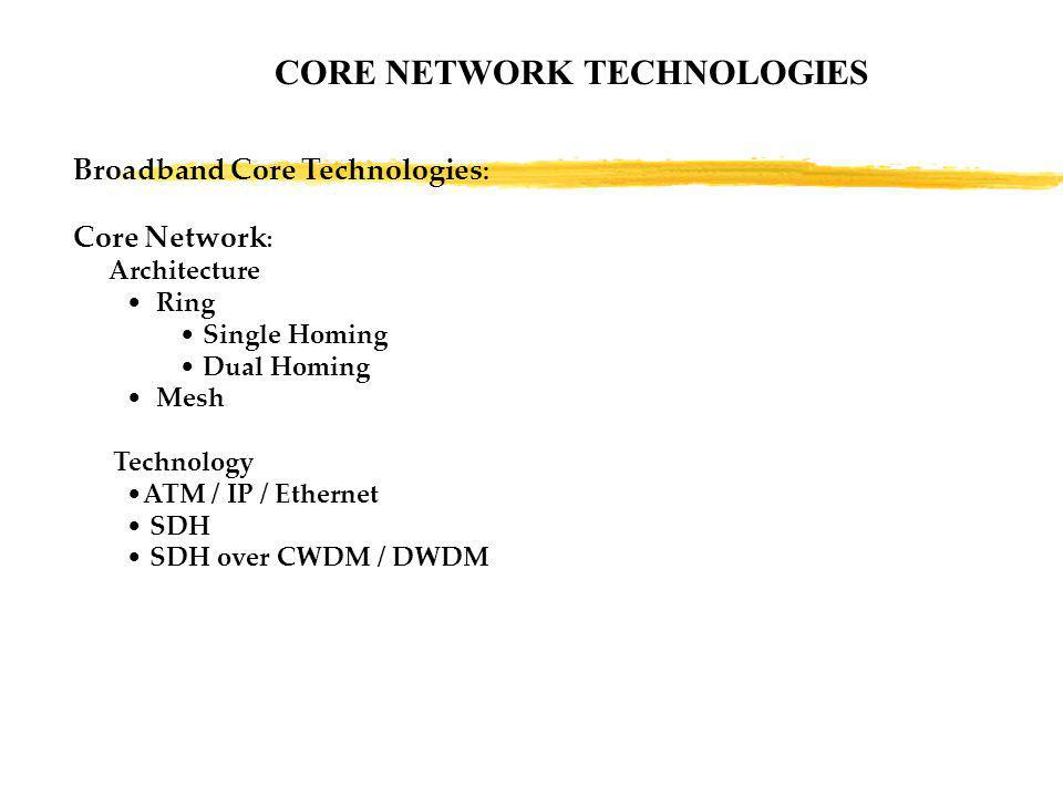 CORE NETWORK TECHNOLOGIES