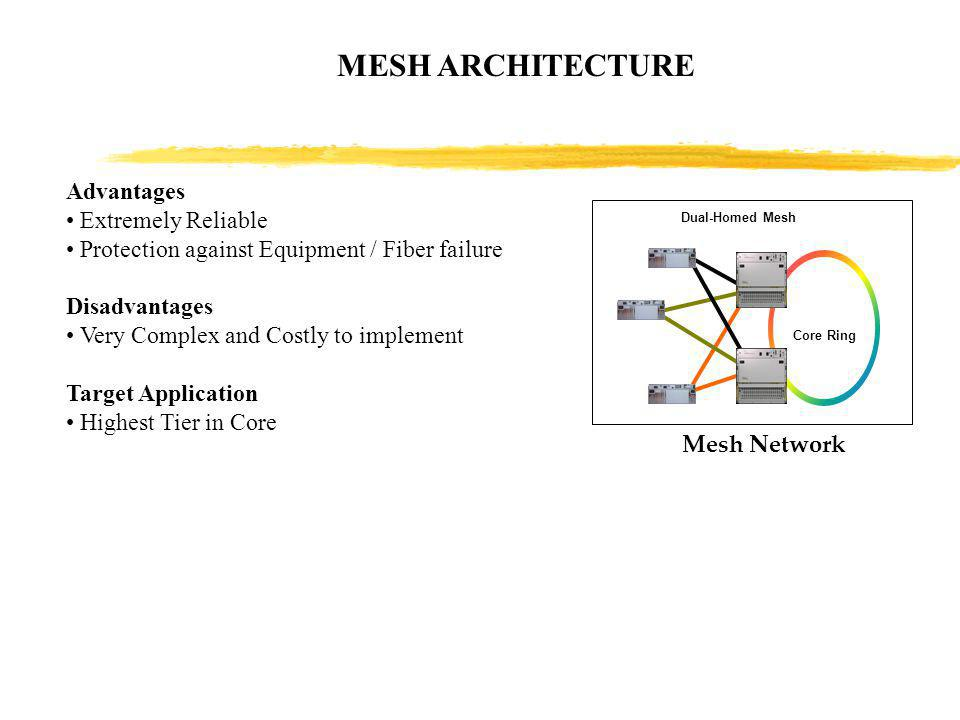 MESH ARCHITECTURE Advantages Extremely Reliable