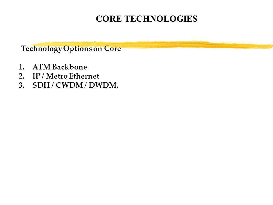 Technology Options on Core