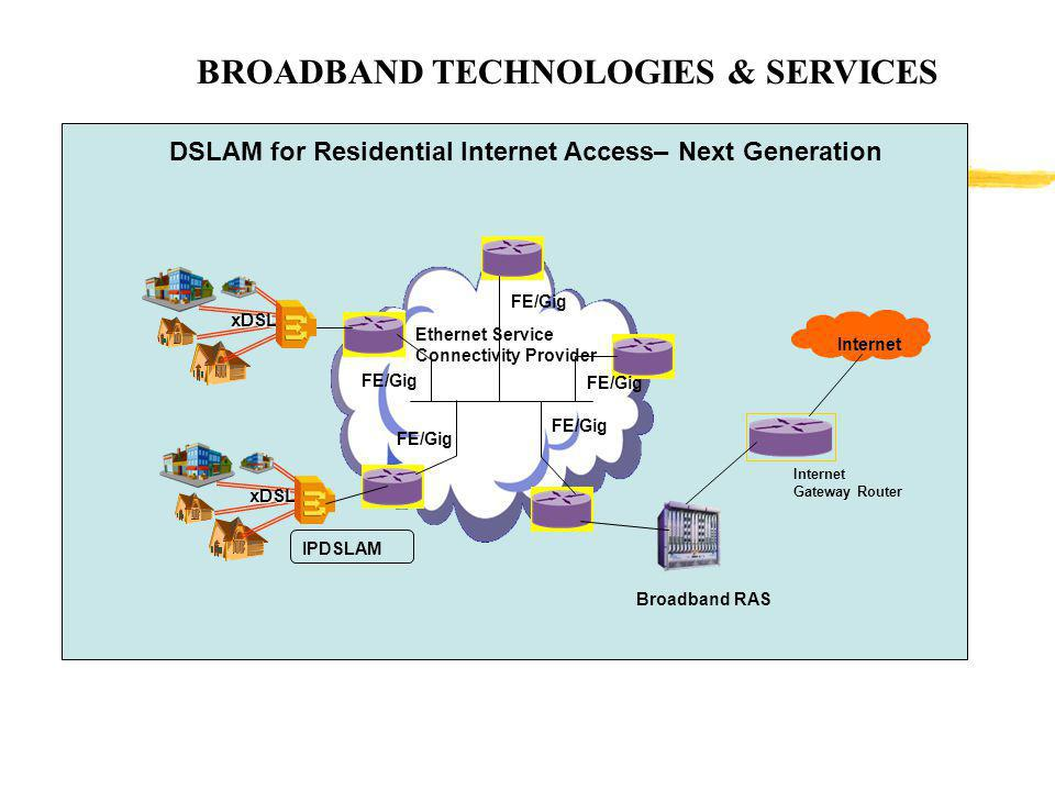 BROADBAND TECHNOLOGIES & SERVICES