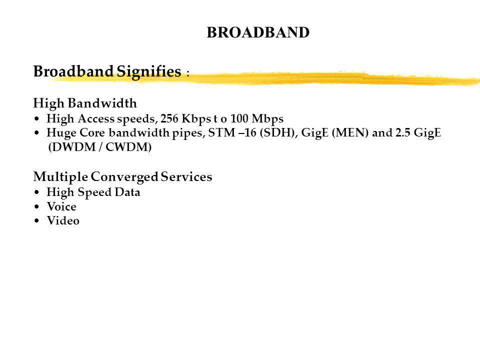 BROADBAND Broadband Signifies : High Bandwidth