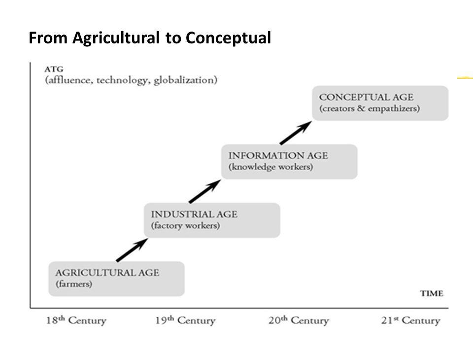 From Agricultural to Conceptual