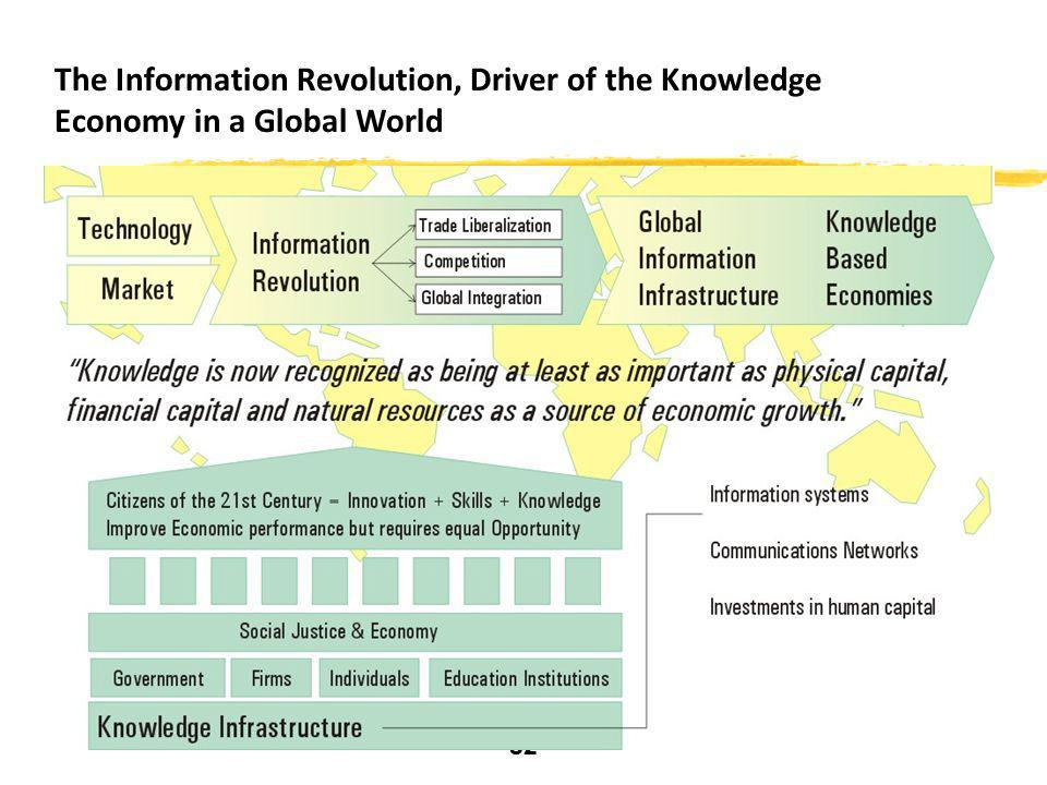 The Information Revolution, Driver of the Knowledge Economy in a Global World