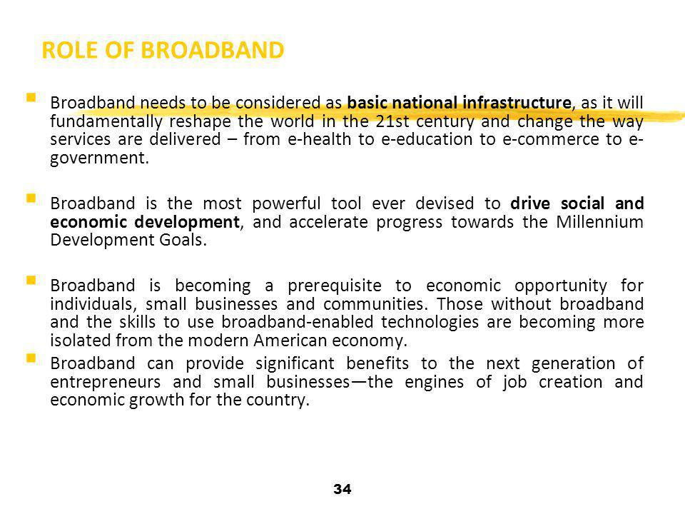ROLE OF BROADBAND