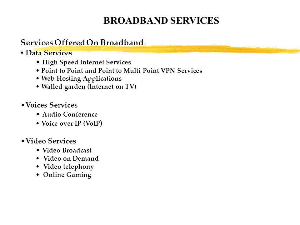 BROADBAND SERVICES Services Offered On Broadband : Data Services