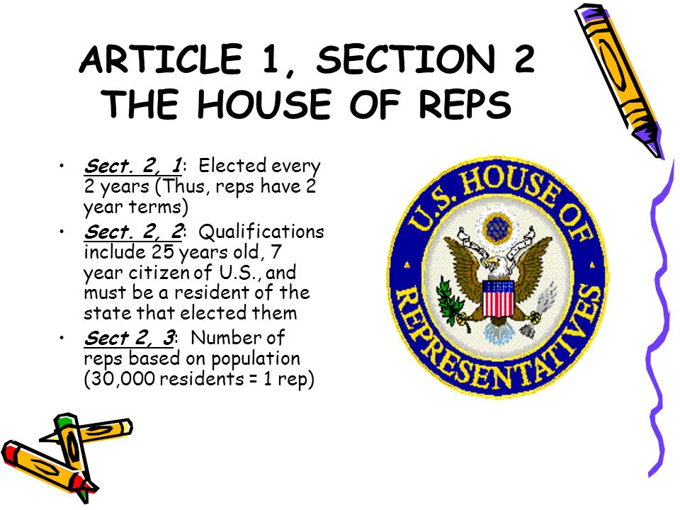 ARTICLE 1, SECTION 2 THE HOUSE OF REPS