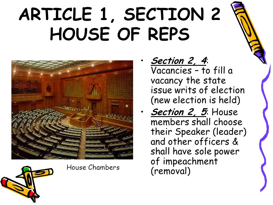 ARTICLE 1, SECTION 2 HOUSE OF REPS