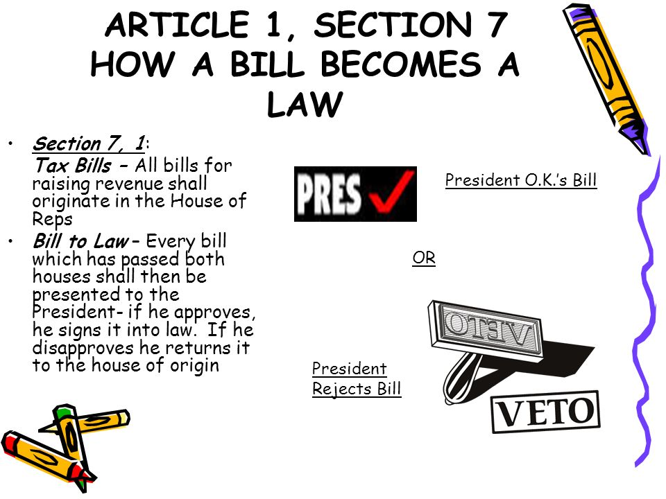ARTICLE 1, SECTION 7 HOW A BILL BECOMES A LAW