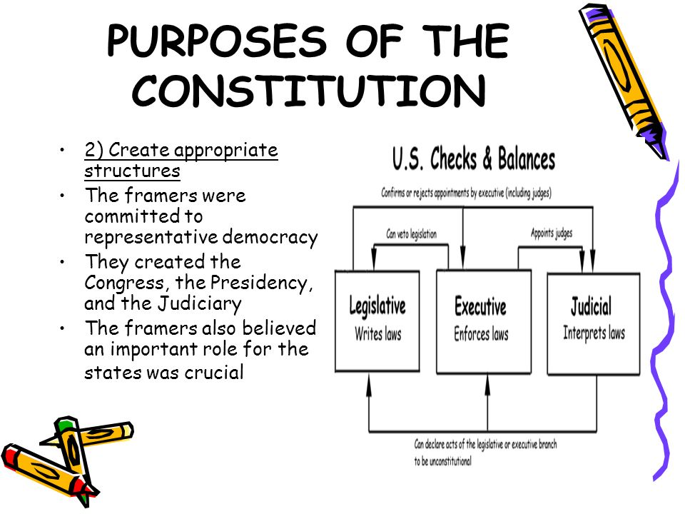 PURPOSES OF THE CONSTITUTION