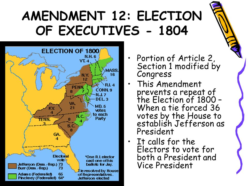 AMENDMENT 12: ELECTION OF EXECUTIVES - 1804
