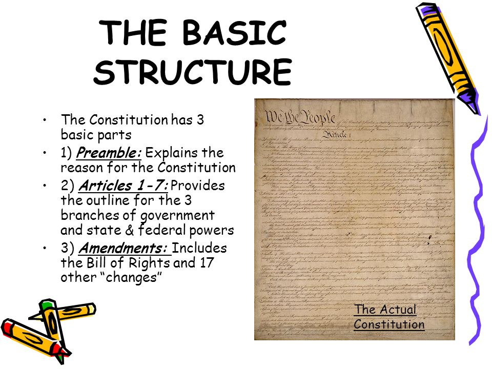 THE BASIC STRUCTURE The Constitution has 3 basic parts