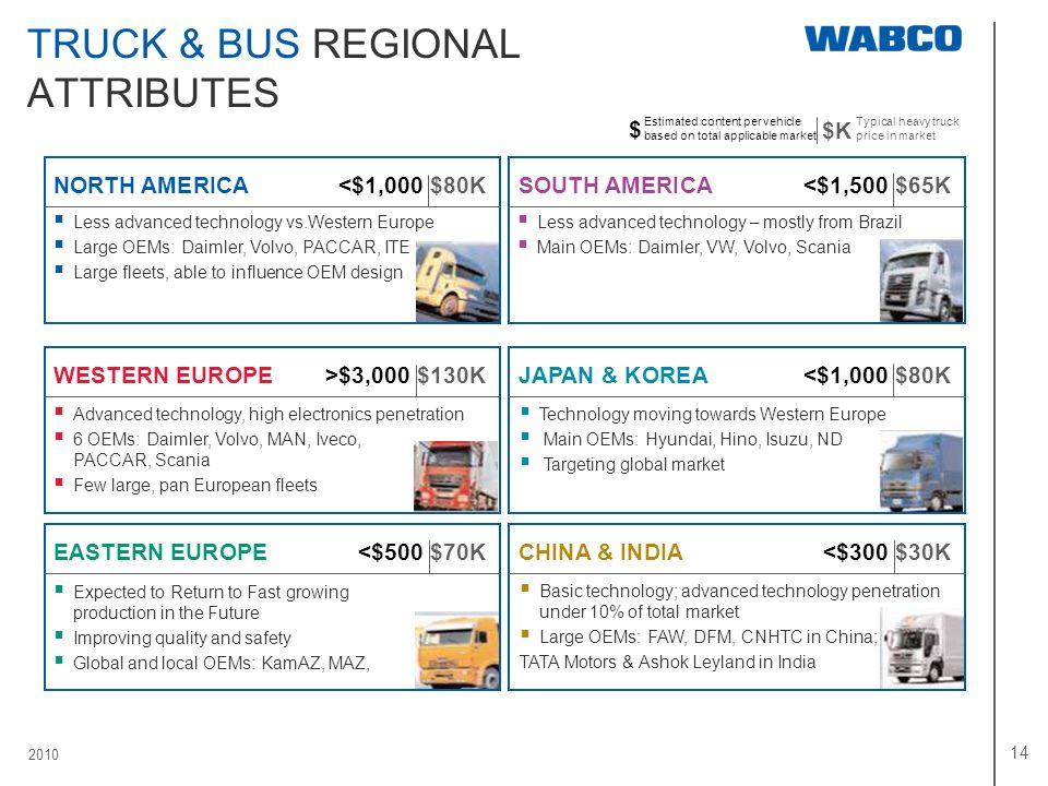 TRUCK & BUS REGIONAL ATTRIBUTES
