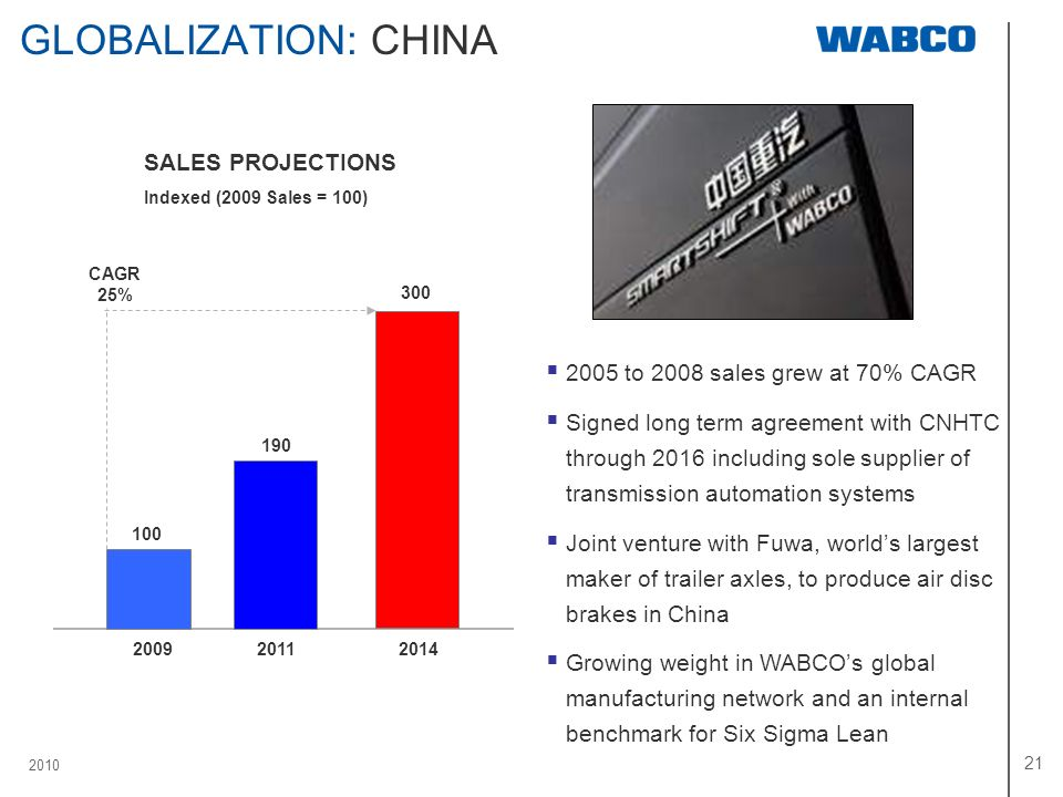 GLOBALIZATION: CHINA SALES PROJECTIONS