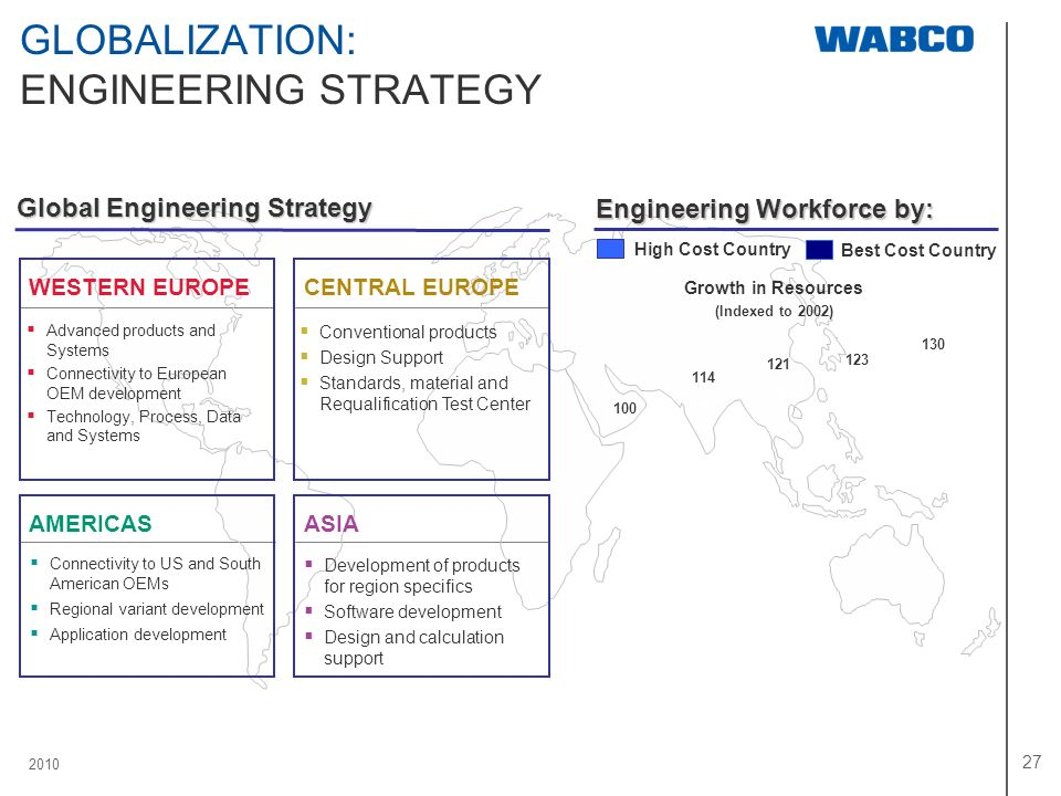 GLOBALIZATION: ENGINEERING STRATEGY