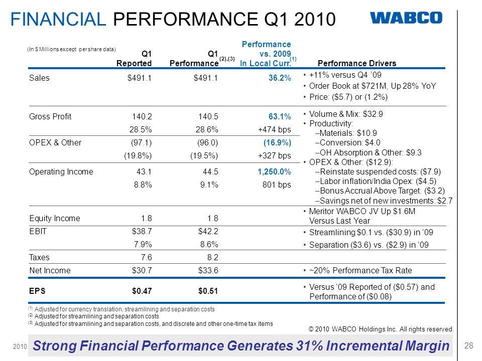 FINANCIAL PERFORMANCE Q1 2010