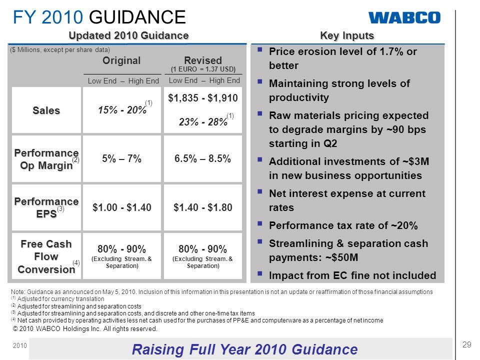 FY 2010 GUIDANCE Raising Full Year 2010 Guidance Updated 2010 Guidance