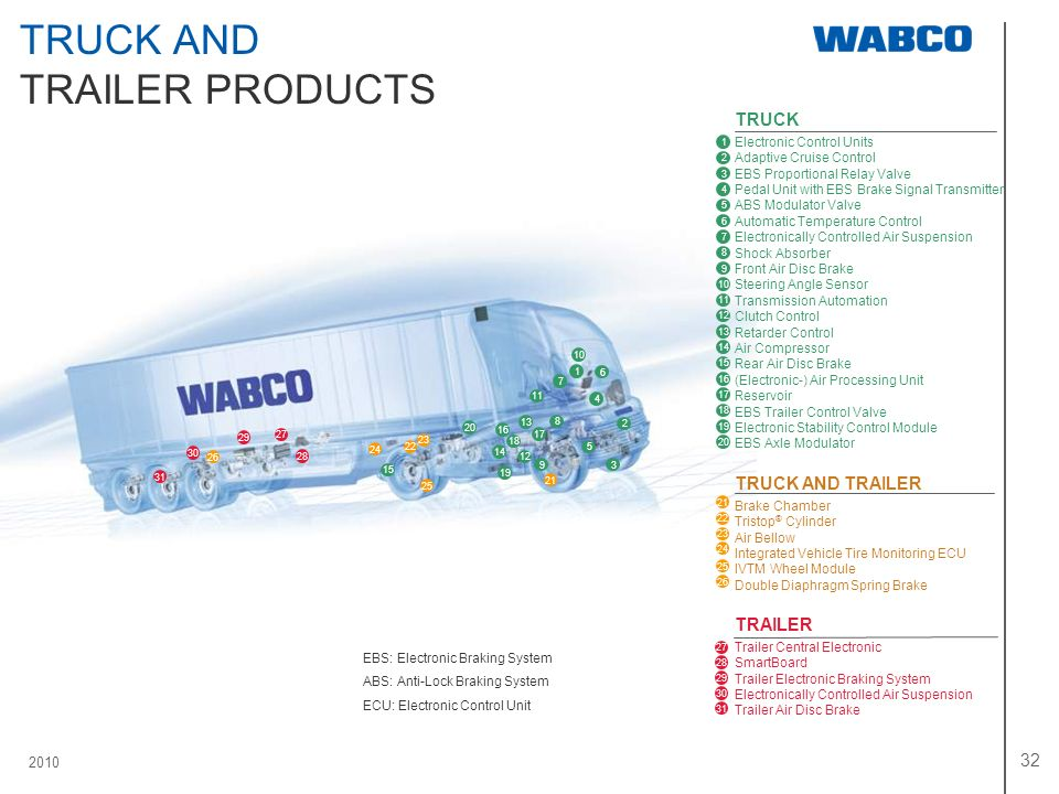 TRUCK AND TRAILER PRODUCTS