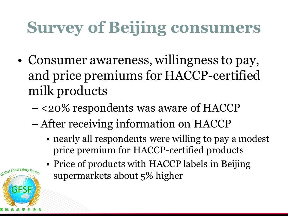 Survey of Beijing consumers