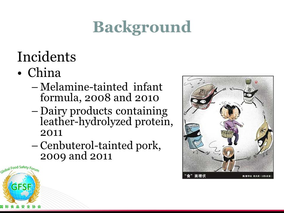 Background Incidents China