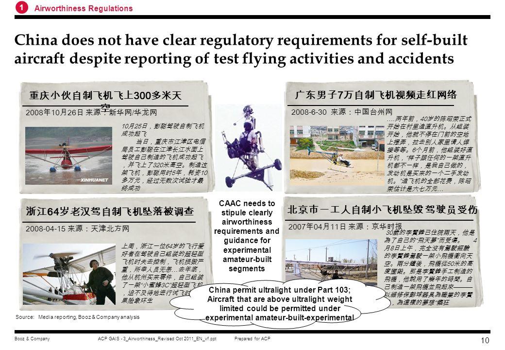 China permit ultralight under Part 103;