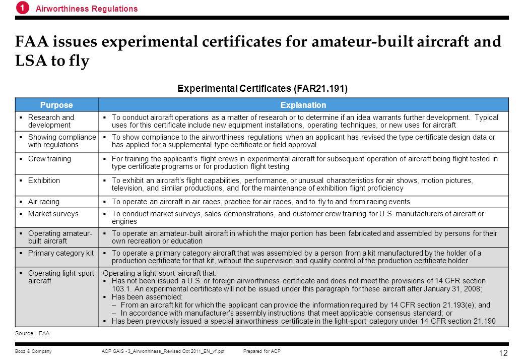 Experimental Certificates (FAR21.191)