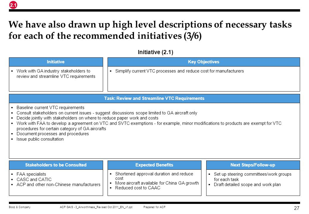 2.1 We have also drawn up high level descriptions of necessary tasks for each of the recommended initiatives (3/6)