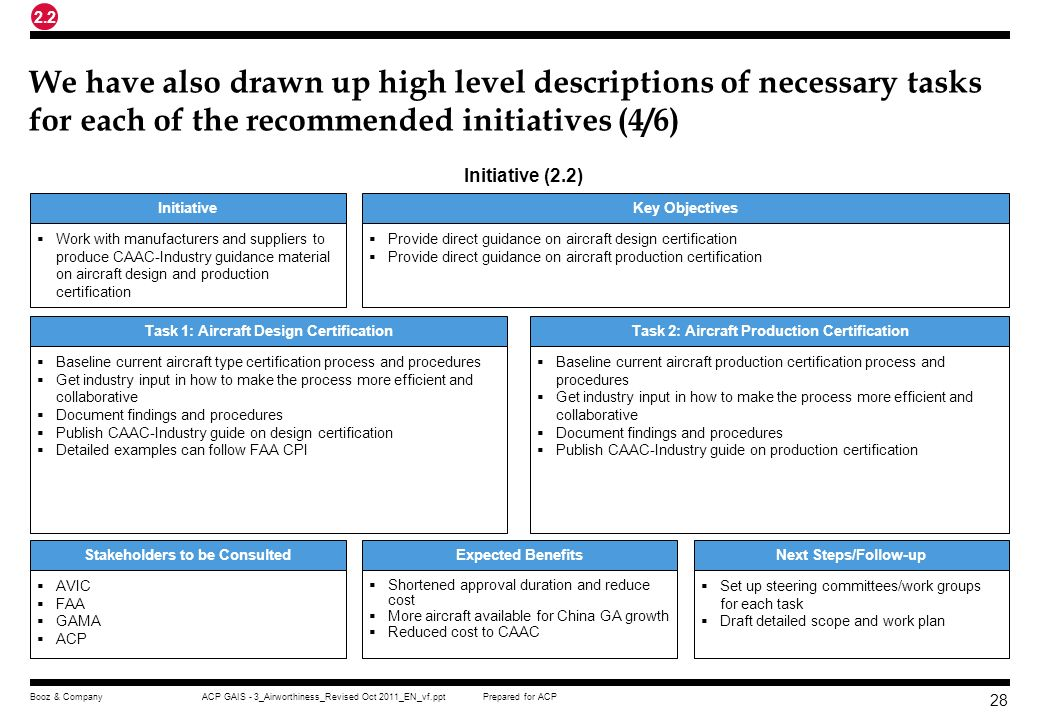 2.2 We have also drawn up high level descriptions of necessary tasks for each of the recommended initiatives (4/6)