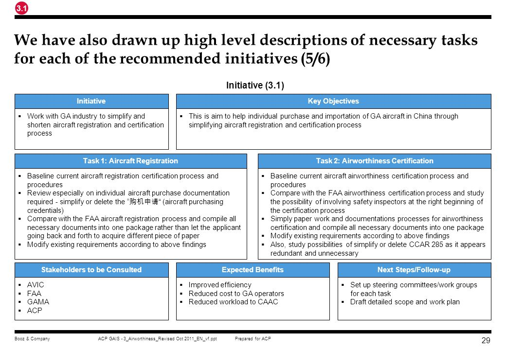 3.1 We have also drawn up high level descriptions of necessary tasks for each of the recommended initiatives (5/6)