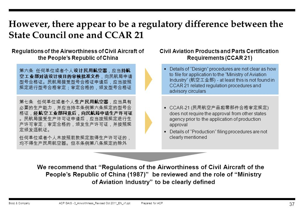 However, there appear to be a regulatory difference between the State Council one and CCAR 21