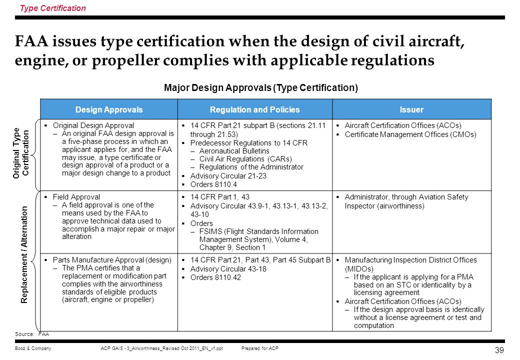 Type Certification FAA issues type certification when the design of civil aircraft, engine, or propeller complies with applicable regulations.