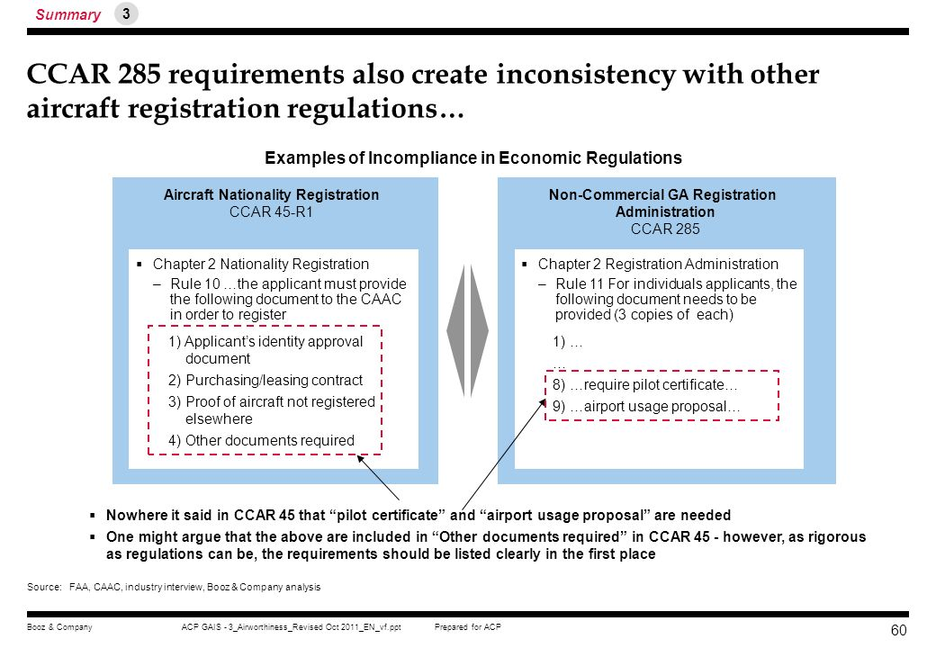 Summary 3. CCAR 285 requirements also create inconsistency with other aircraft registration regulations…