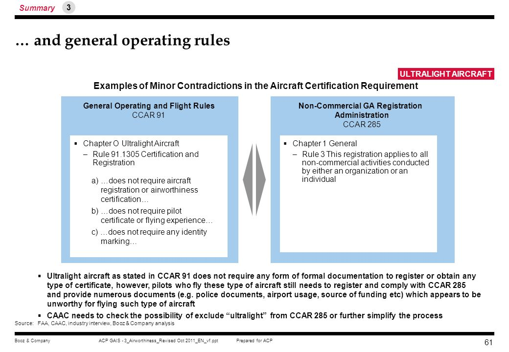 … and general operating rules