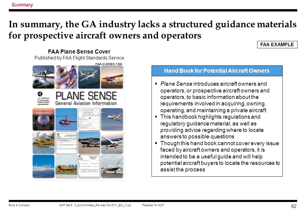 Hand Book for Potential Aircraft Owners