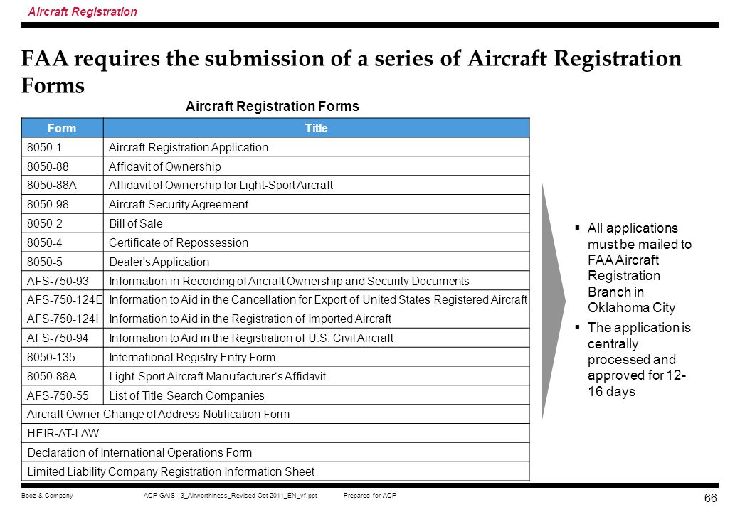 FAA requires the submission of a series of Aircraft Registration Forms
