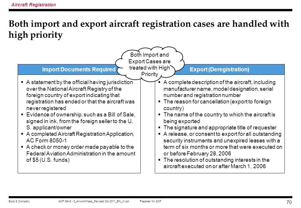 Import Documents Required Export (Deregistration)