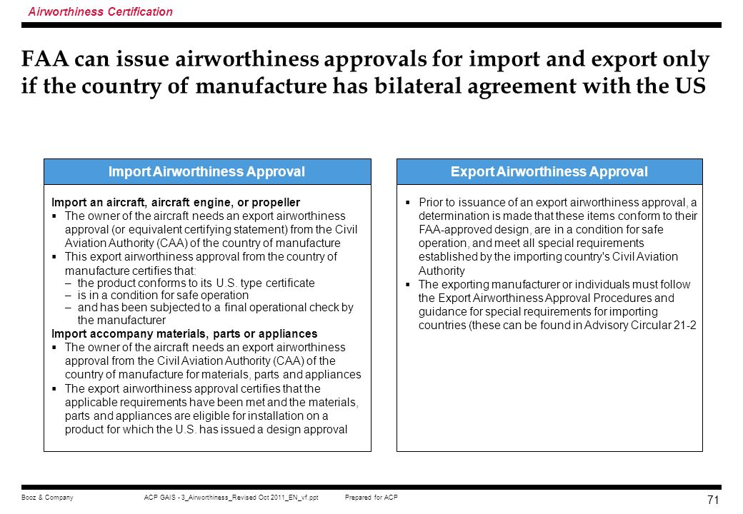 Import Airworthiness Approval Export Airworthiness Approval