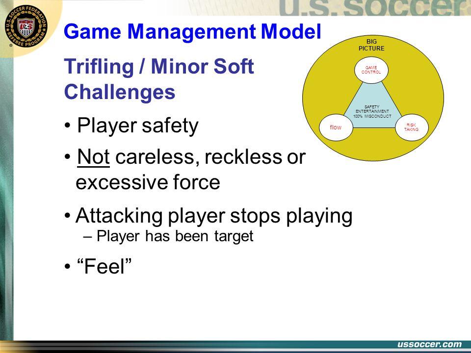 2009 MLS Training Seminar – FINAL 1-29-2009 Player has been target