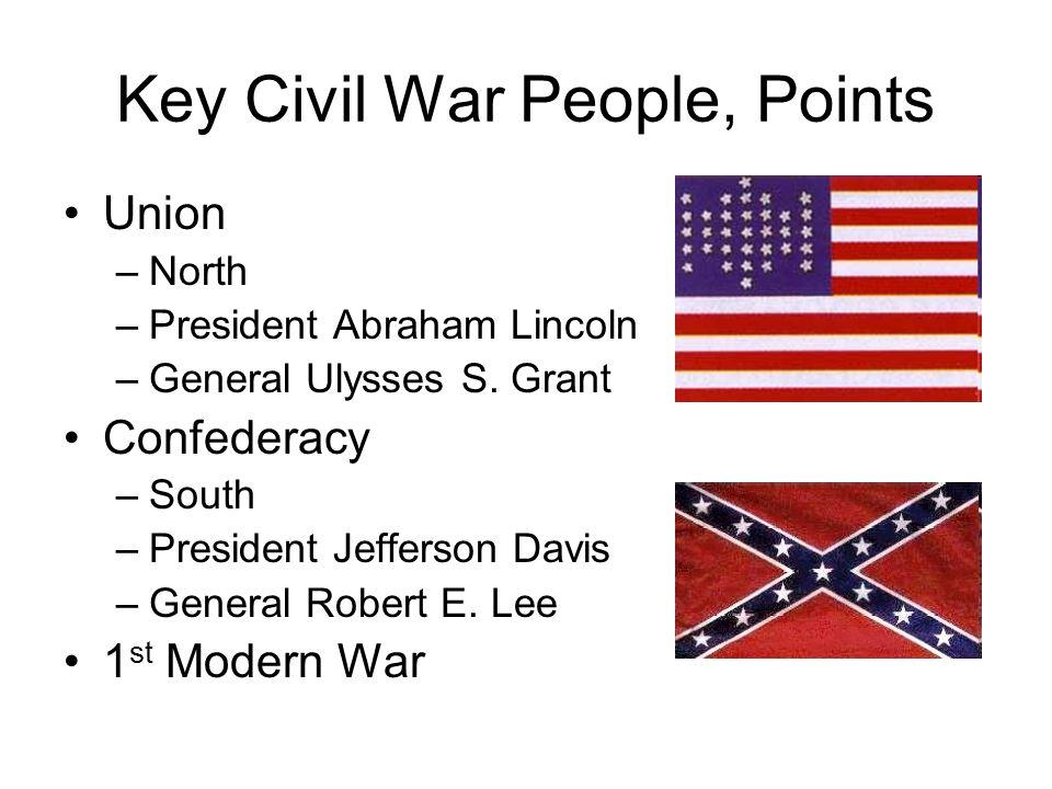 Key Civil War People, Points